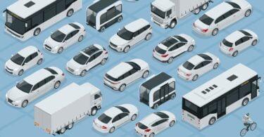 O IKEA, a Volvo e a Uber estão entre 27 empresas que pediram o fim da venda de novos veículos com motores de combustão na UE até 2035.