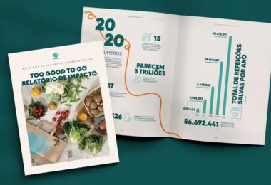 A Too Good To Goanunciou, juntamente com a divulgação do seuprimeiro Relatório de Impacto, que a empresa é agora Carbon Neutral+.